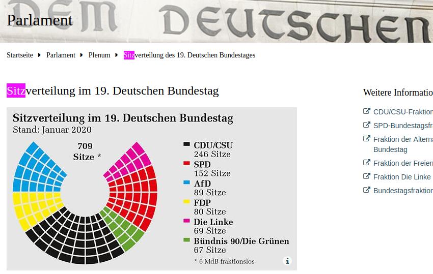 19. deutschen Bundestag 2020