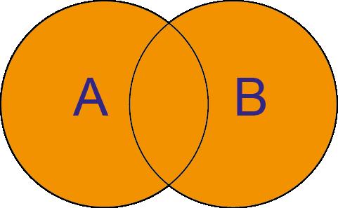 Alle Werte aus Menge A und B